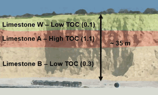 Figure 1: TOC levels vary within the limestone quarry.